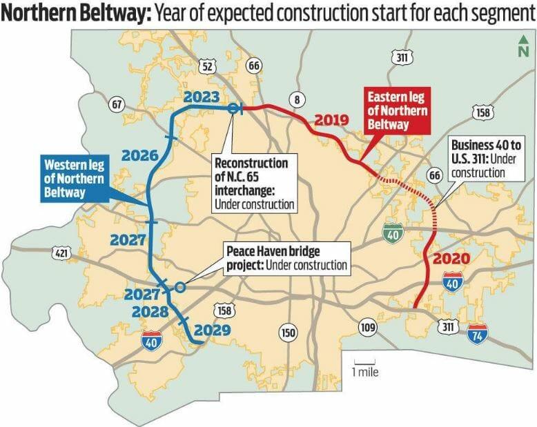 Update on Beltway Construction around Winston Salem NC